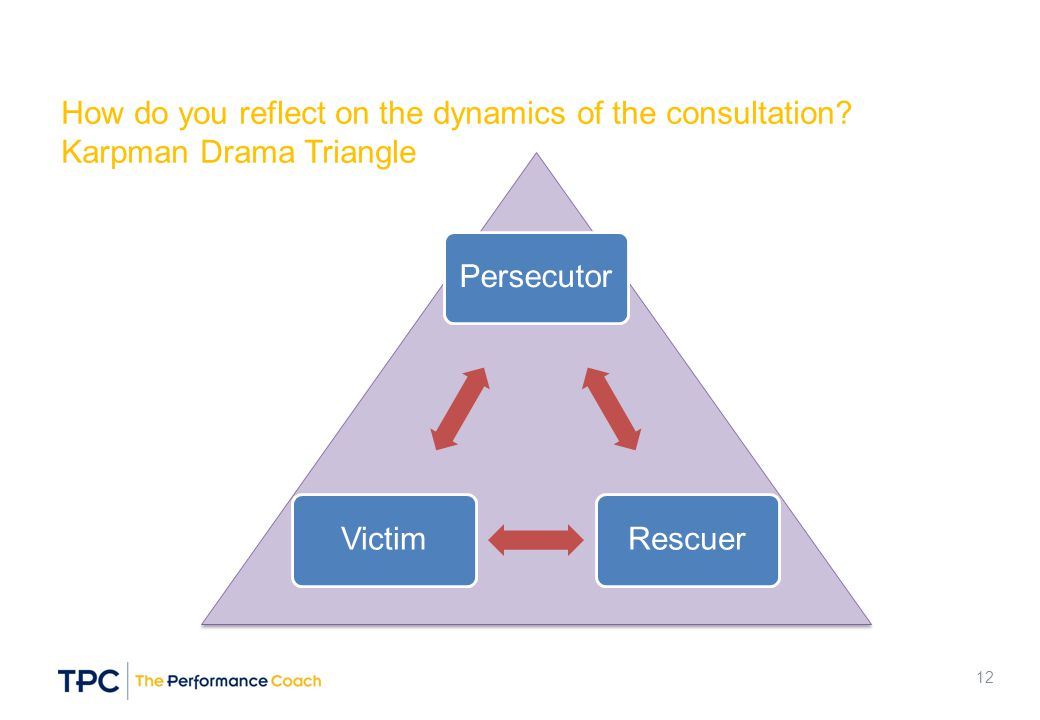 How do you reflect on the dynamics of the consultation