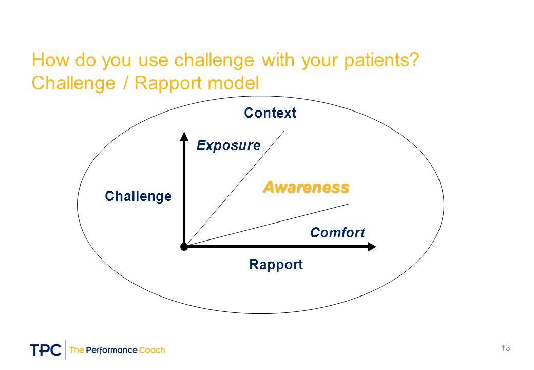 How do you use challenge with your patients Challenge / Rapport model