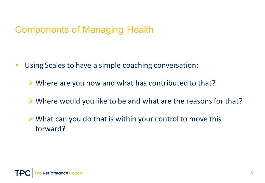 Components of Managing Health