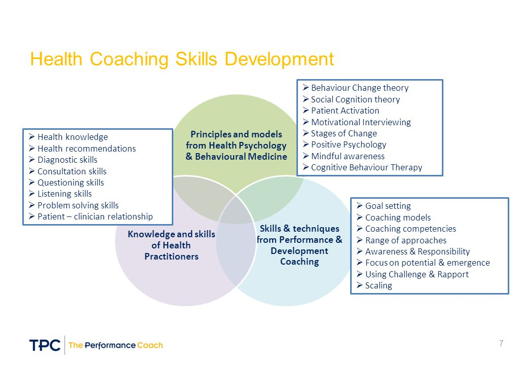 Health Coaching Skills Development