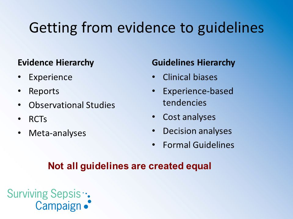 Getting from evidence to guidelines