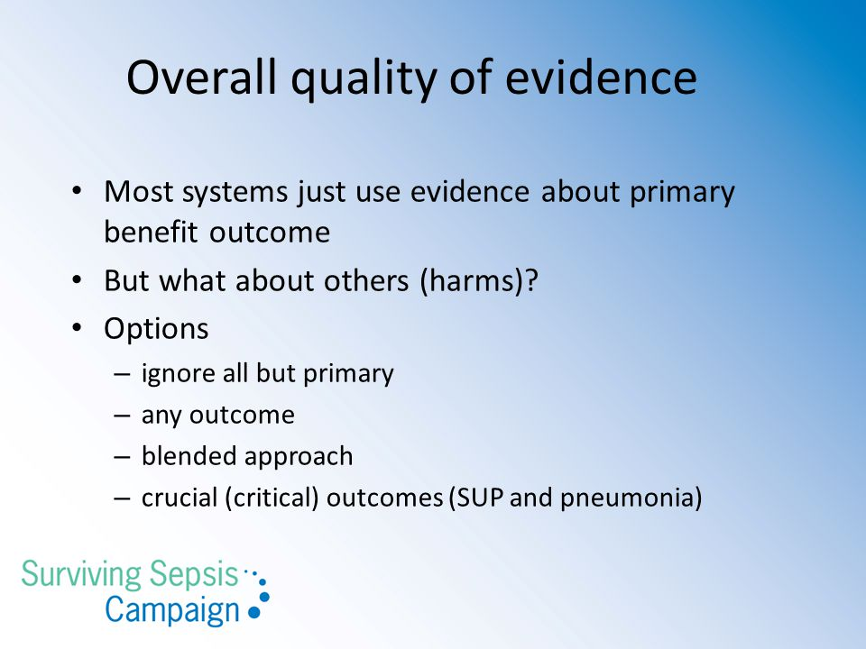 Overall quality of evidence
