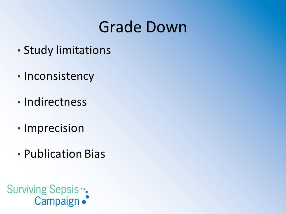 Grade Down Study limitations Inconsistency Indirectness Imprecision