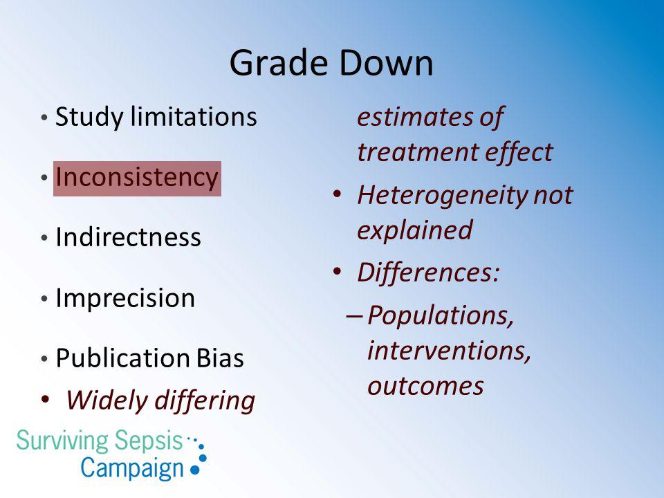 Grade Down Study limitations