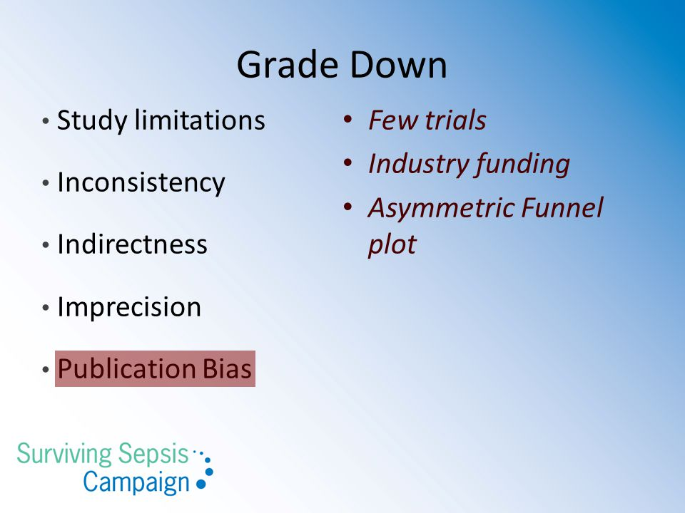 Grade Down Study limitations Few trials Inconsistency Industry funding