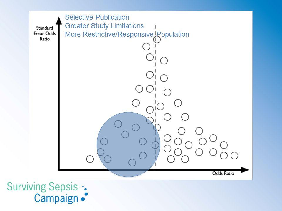 Publication Bias Selective Publication Greater Study Limitations