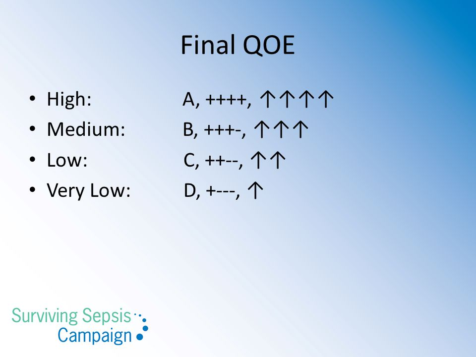 Final QOE High: A , ++++, ↑↑↑↑ Medium: B, +++-, ↑↑↑ Low: C, ++--, ↑↑