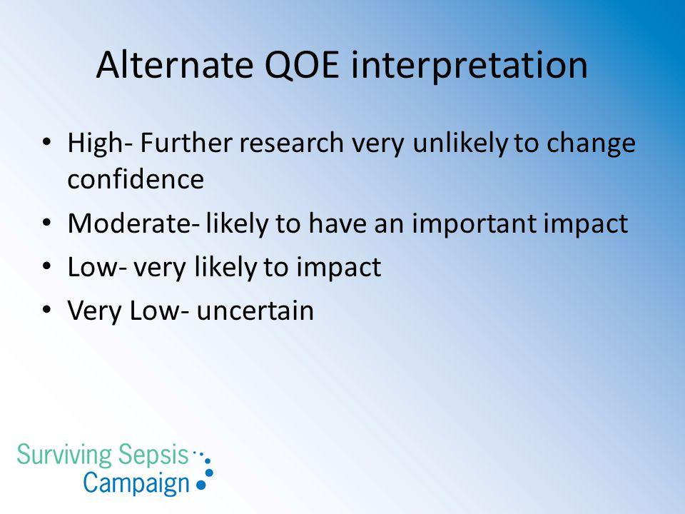 Alternate QOE interpretation