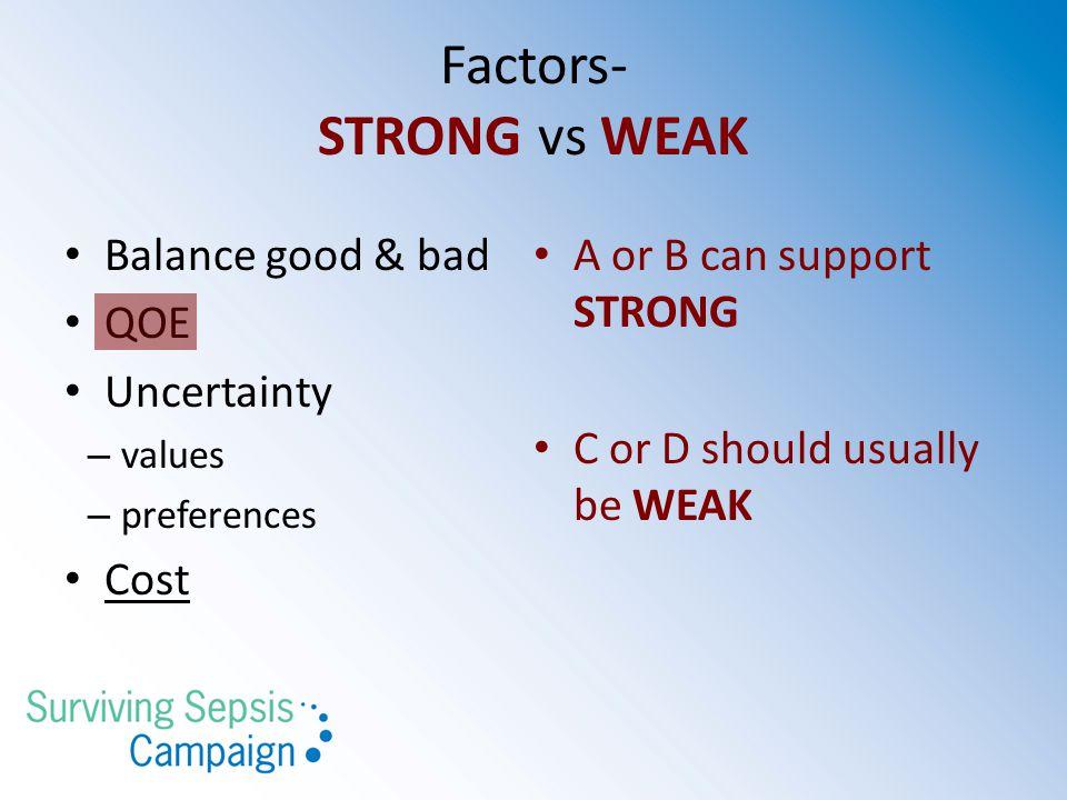 Factors- STRONG vs WEAK