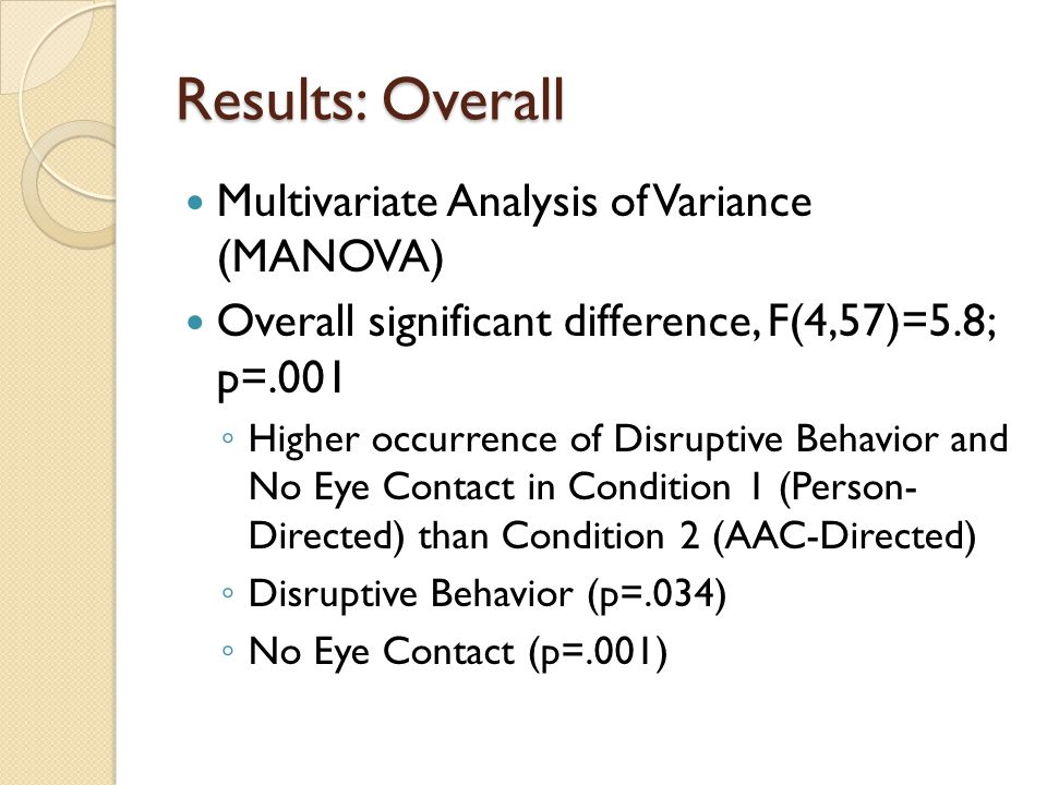 Results: Overall Multivariate Analysis of Variance (MANOVA)