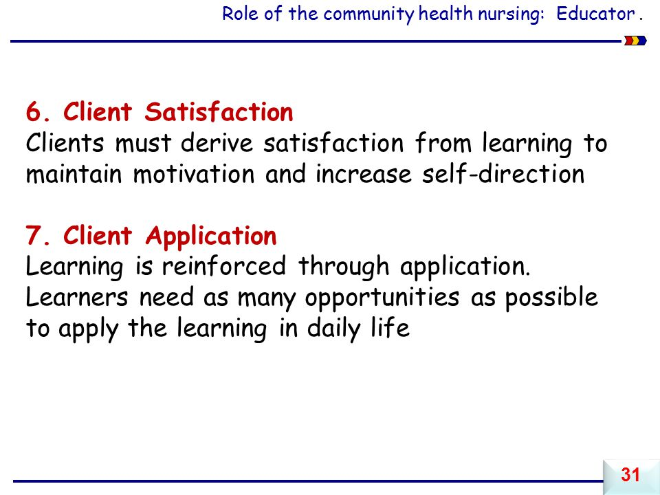 Role of the community health nursing: Educator .