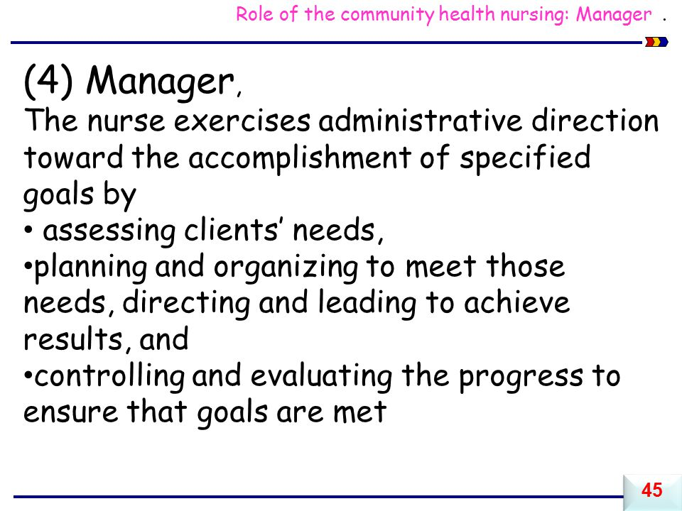 Role of the community health nursing: Manager .