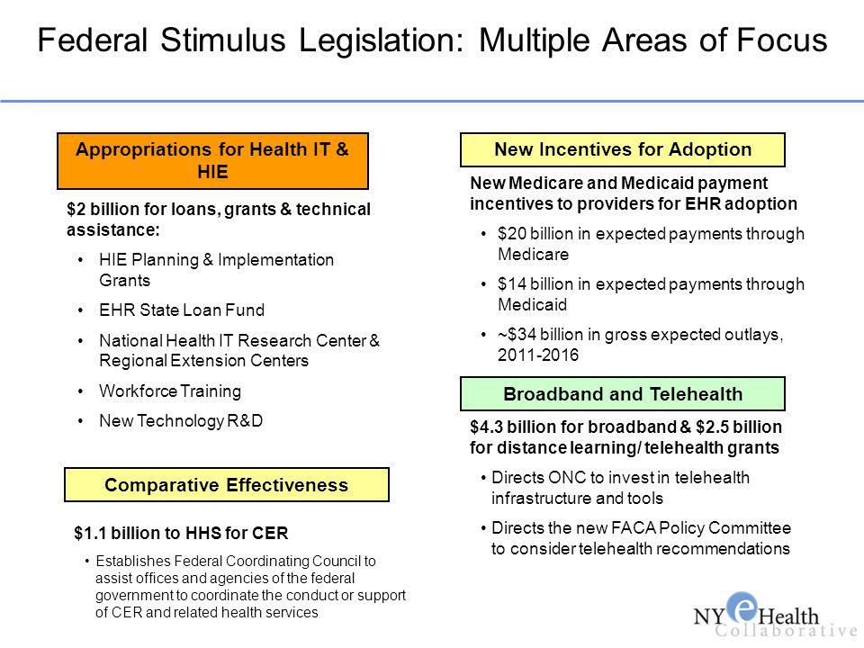 Federal Stimulus Legislation: Multiple Areas of Focus