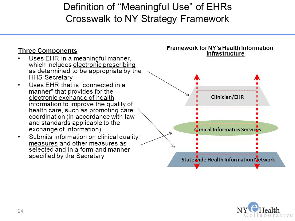 Framework for NY's Health Information Infrastructure