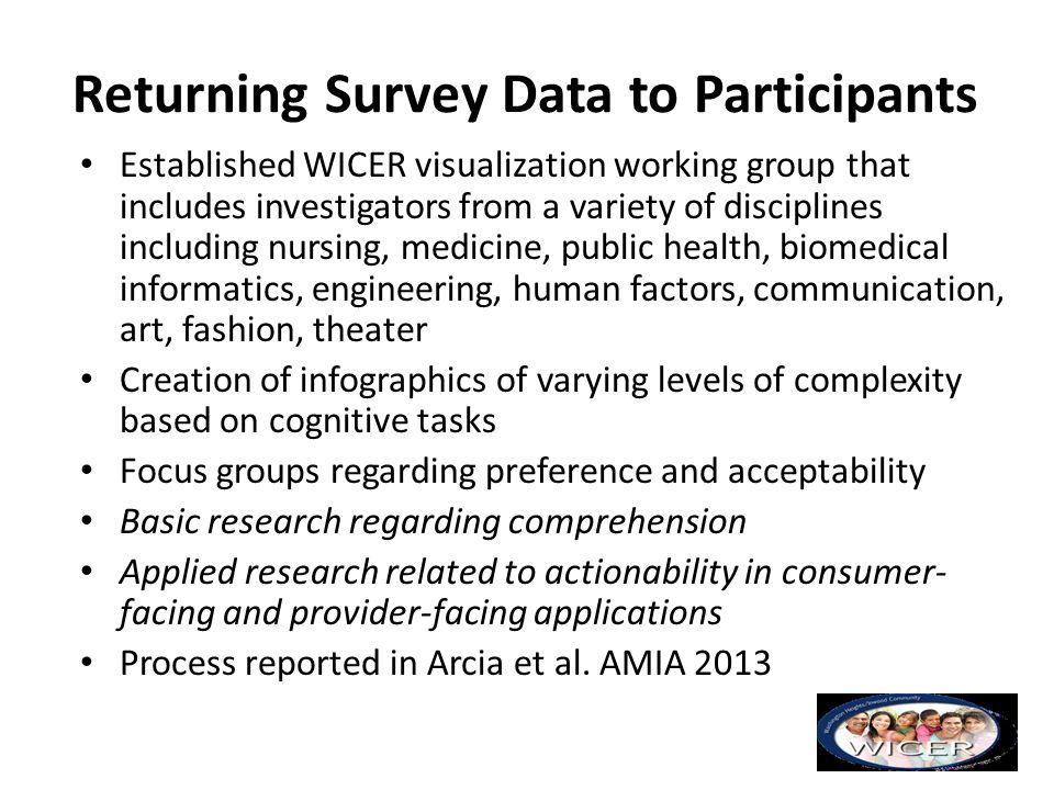 Returning Survey Data to Participants