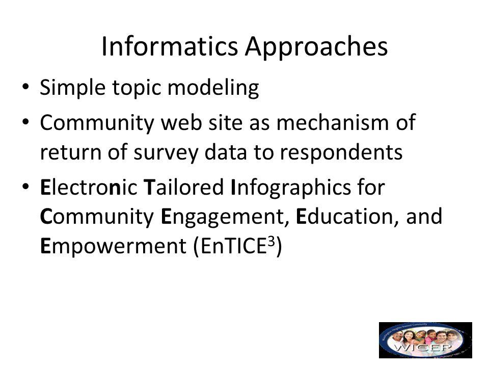Informatics Approaches