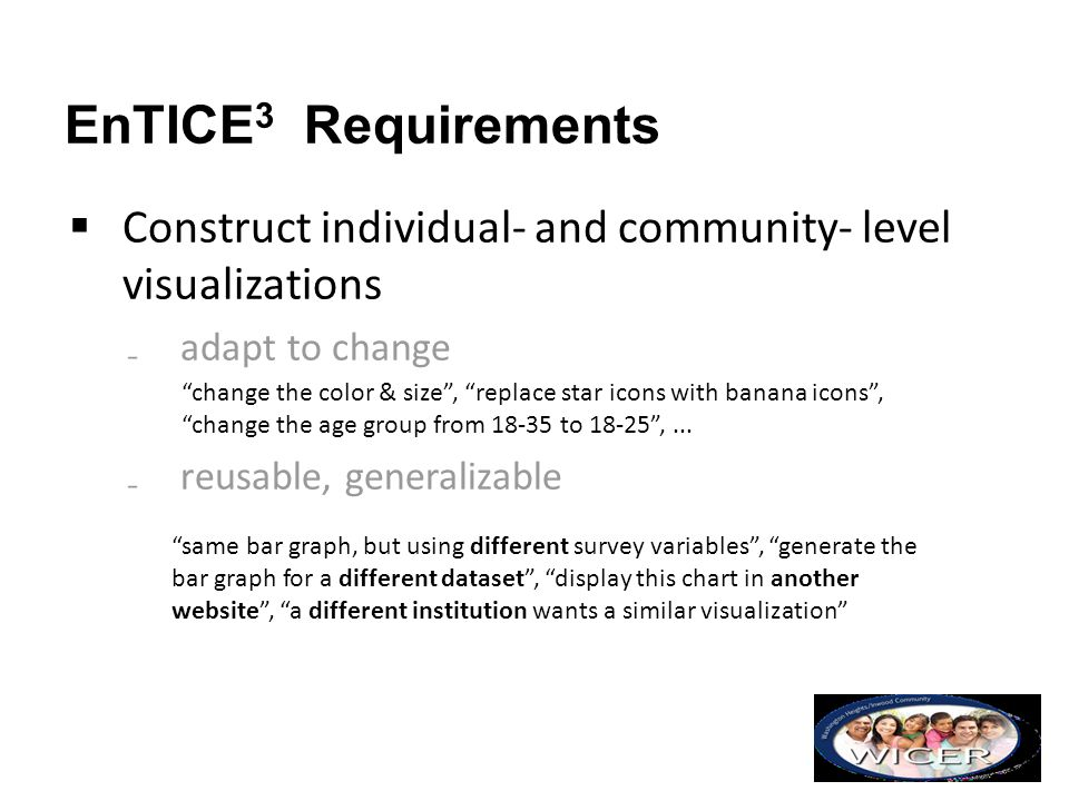 EnTICE3 Requirements Construct individual- and community- level visualizations. adapt to change. reusable, generalizable.