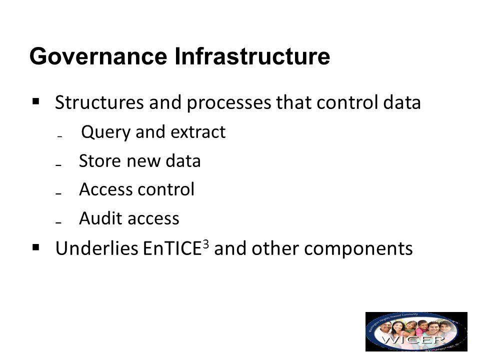 Governance Infrastructure