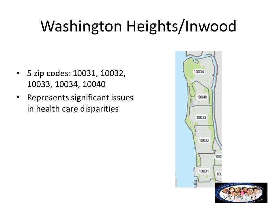 Washington Heights/Inwood