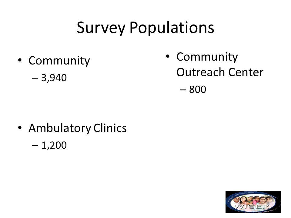 Survey Populations Community Outreach Center Community