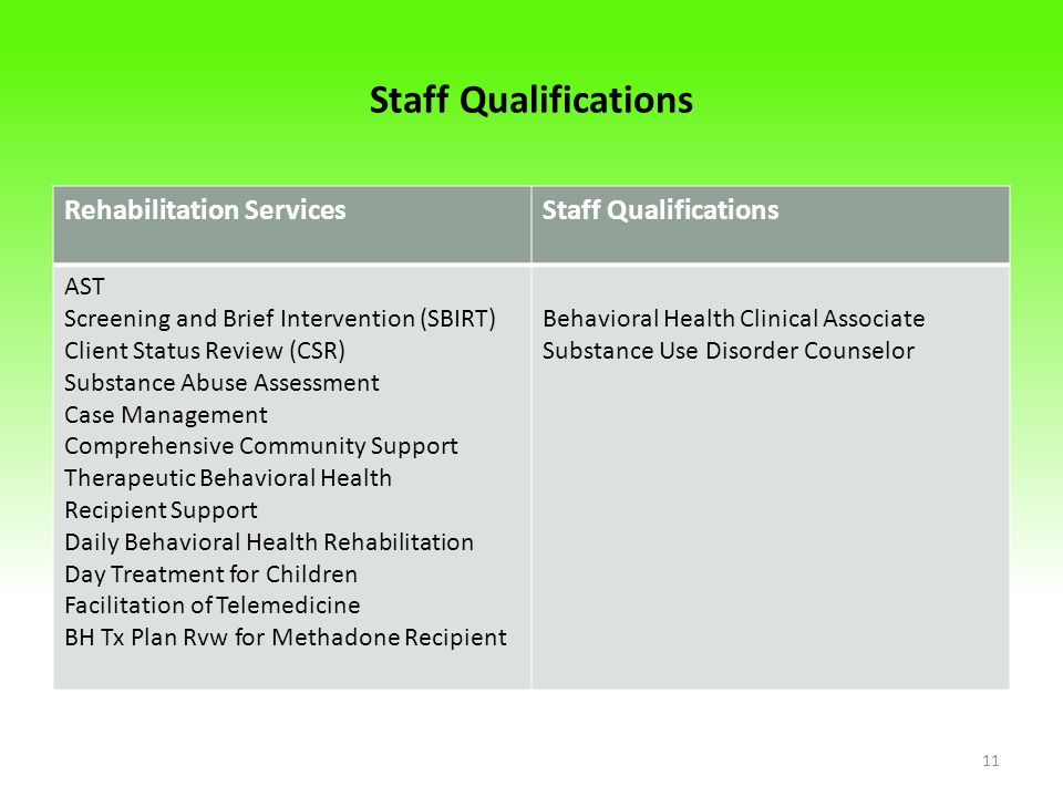 Staff Qualifications Rehabilitation Services Staff Qualifications AST