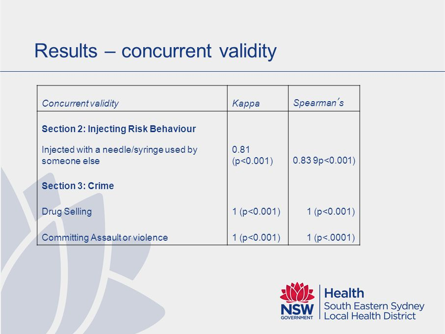 Results - concurrent validity