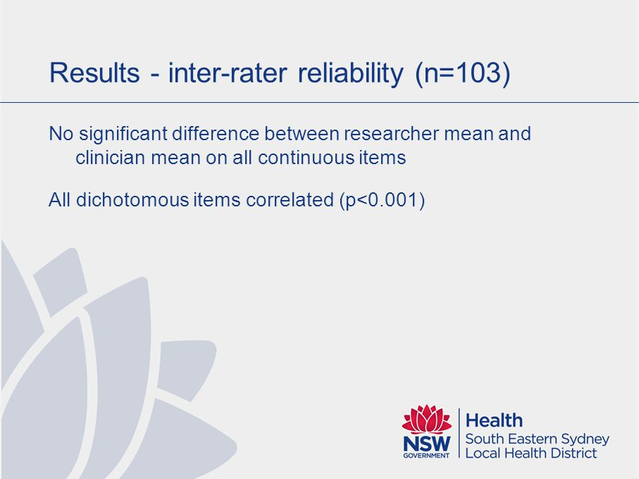 Clinician feedback (n=20)