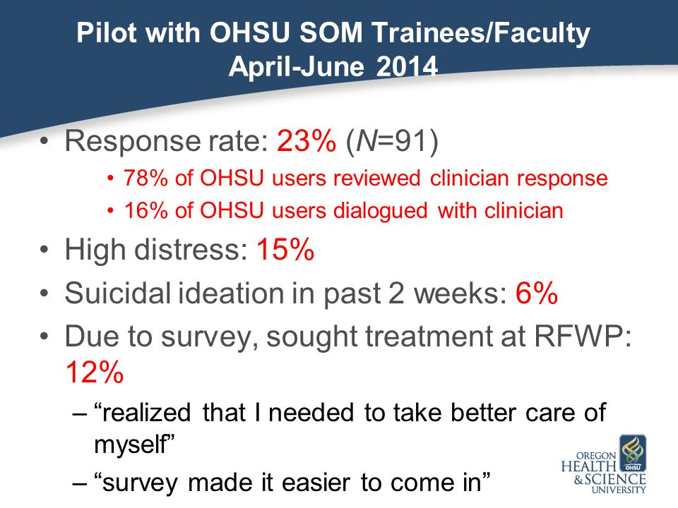 Pilot with OHSU SOM Trainees/Faculty April-June 2014