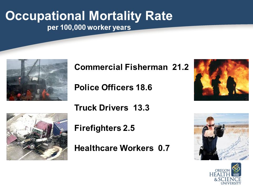 Occupational Mortality Rate