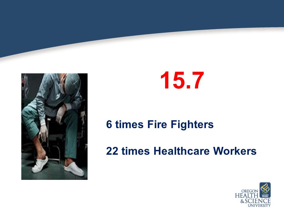 15.7 6 times Fire Fighters 22 times Healthcare Workers