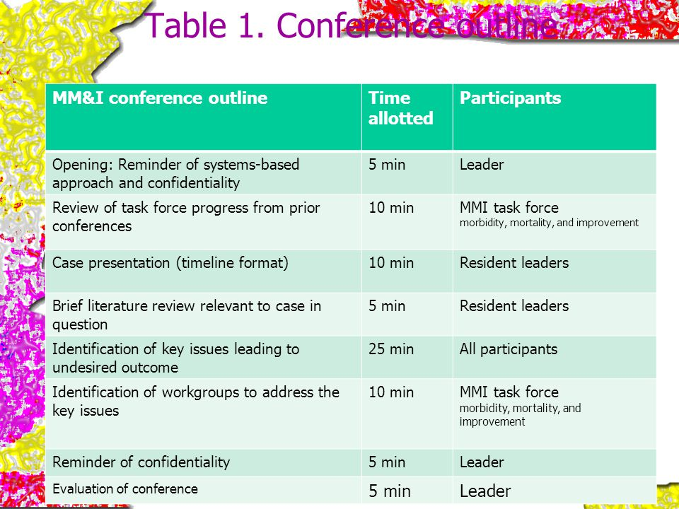 Table 1. Conference outline