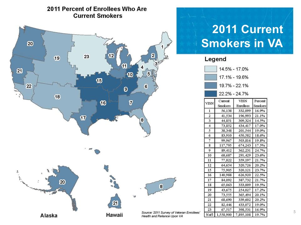 Trends in Adult Smoking, By Sex U.S. 1955–2010