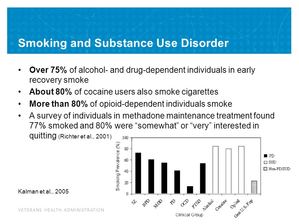 Evidence that Smoking Cessation Improves Substance Use Outcomes