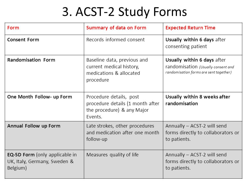 3. ACST-2 Study Forms Form Summary of data on Form