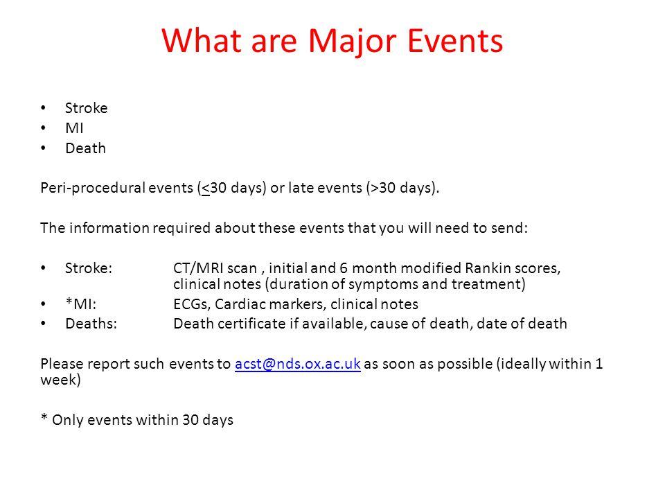 What are Major Events Stroke MI Death