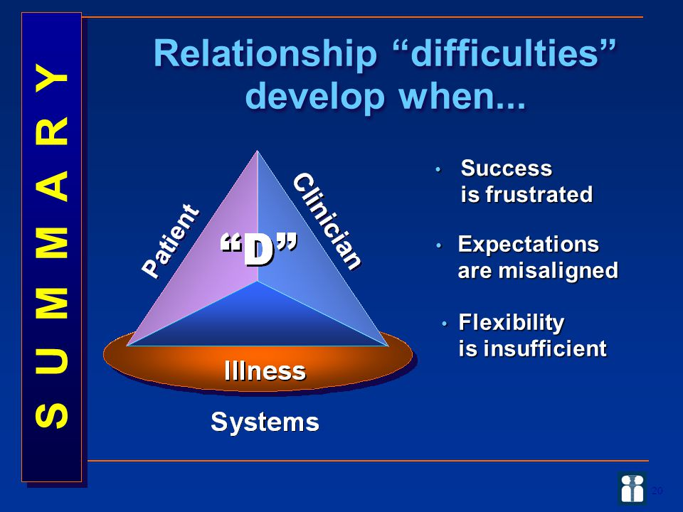 Relationship difficulties develop when...