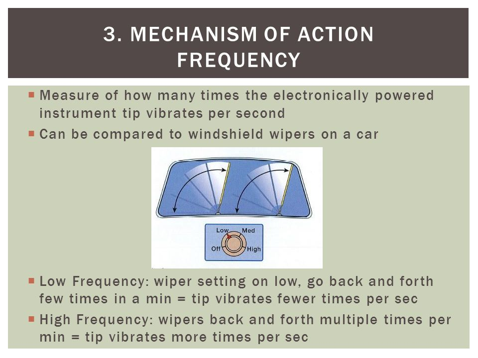3. Mechanism of action Frequency