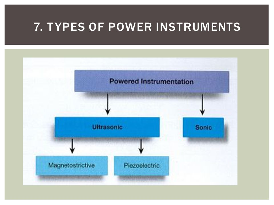 7. Types of power instruments