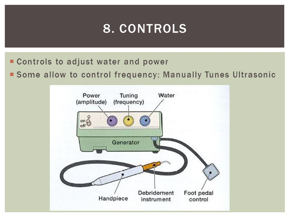 8. Controls Controls to adjust water and power