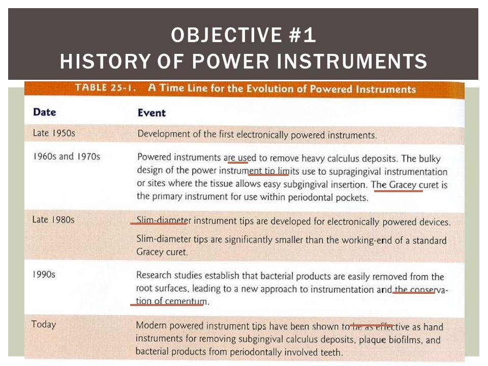 Objective #1 History of power instruments