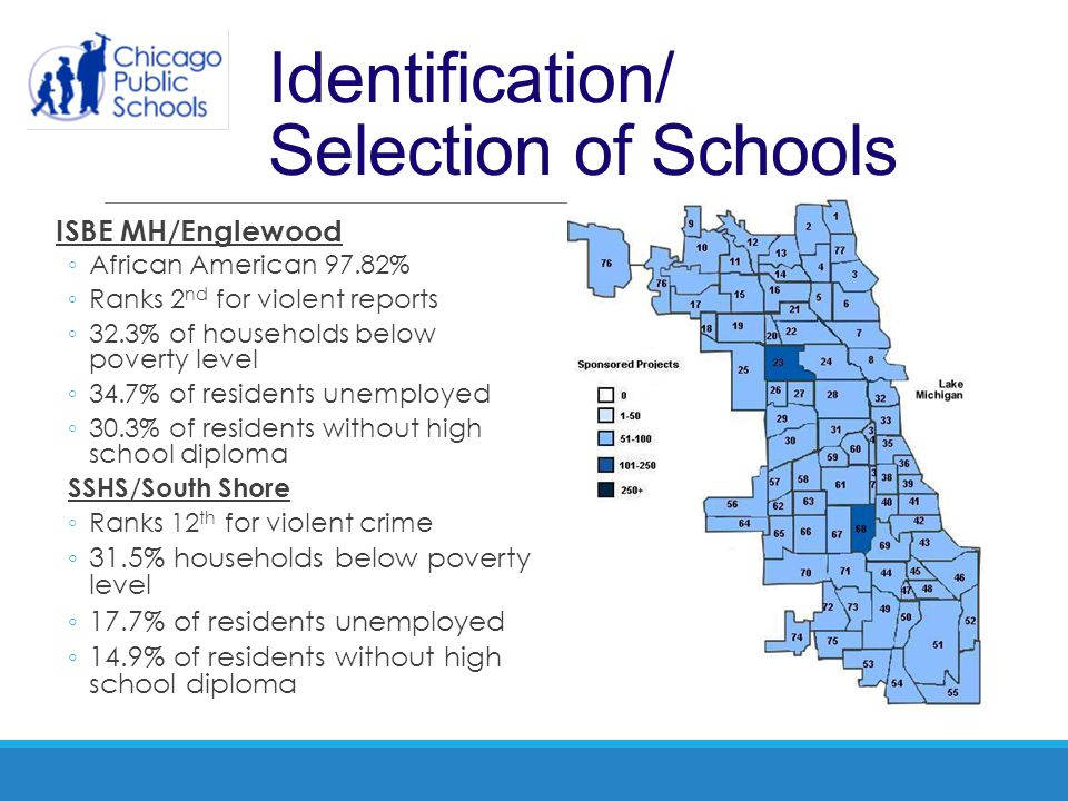 Identification/ Selection of Schools