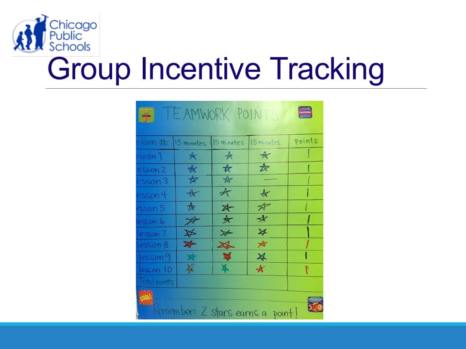 Group Incentive Tracking