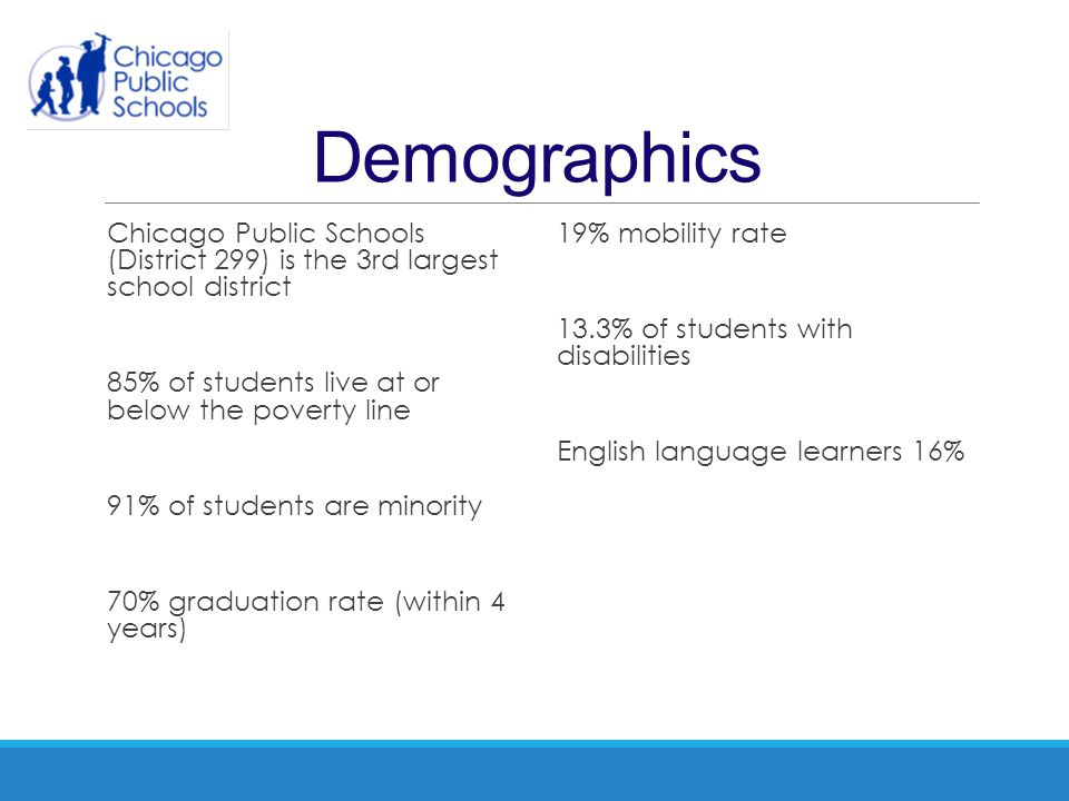 Demographics Chicago Public Schools (District 299) is the 3rd largest school district. 85% of students live at or below the poverty line.