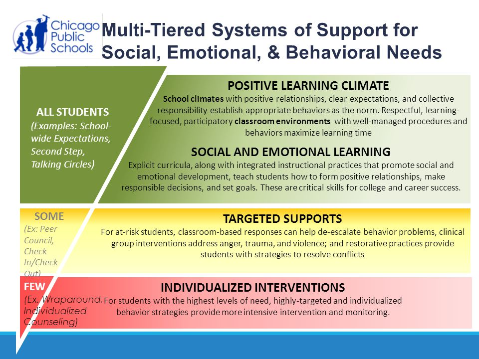Multi-Tiered Systems of Support for