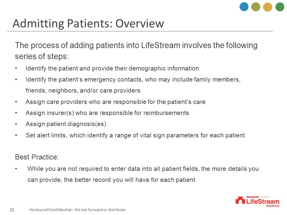 Admitting Patients: Overview
