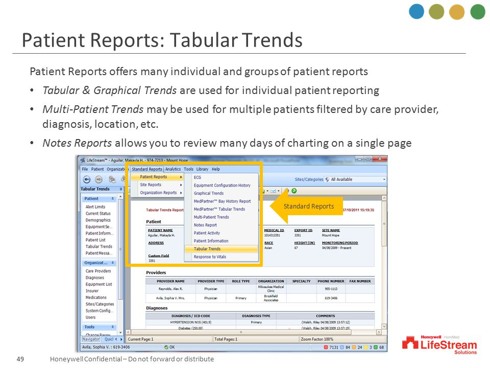 Patient Reports: Tabular Trends