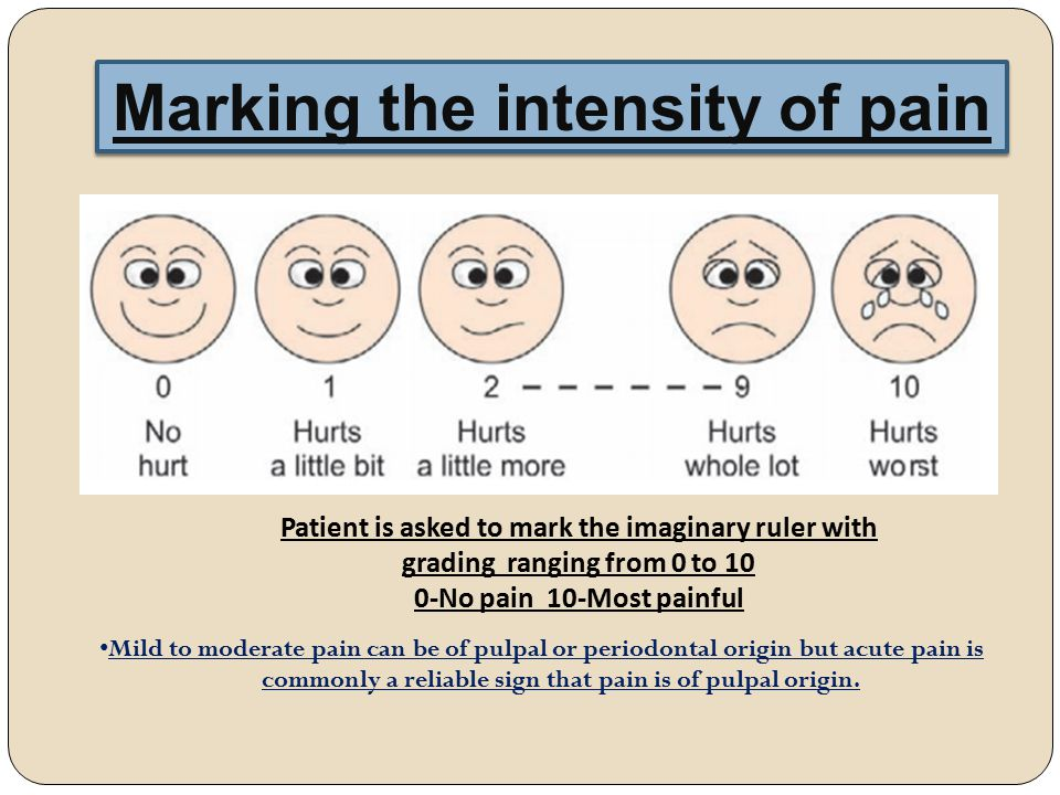 Marking the intensity of pain