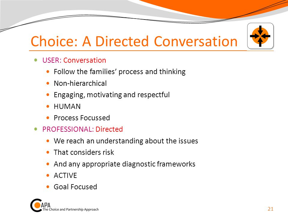 Choice: A Directed Conversation