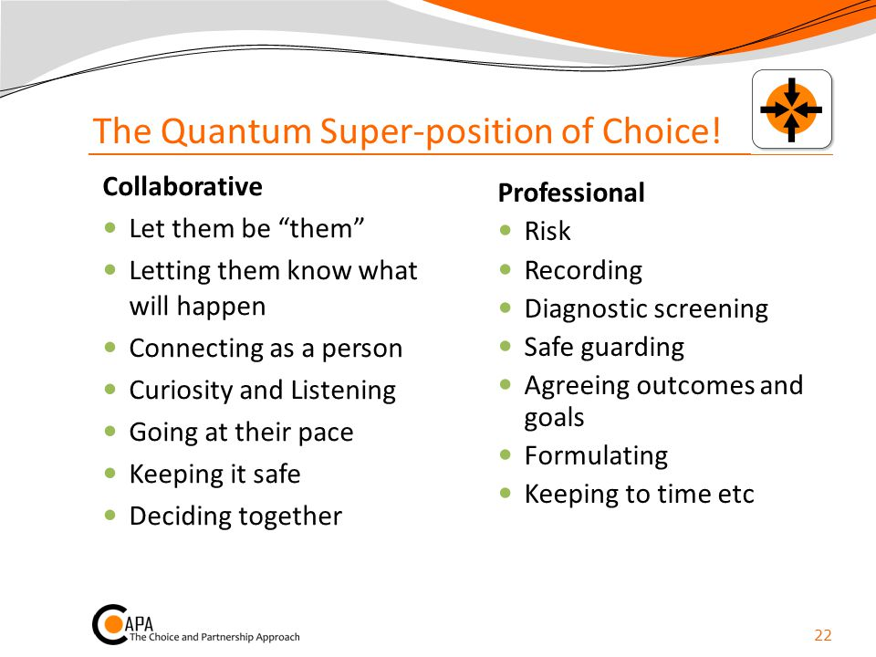 The Quantum Super-position of Choice!
