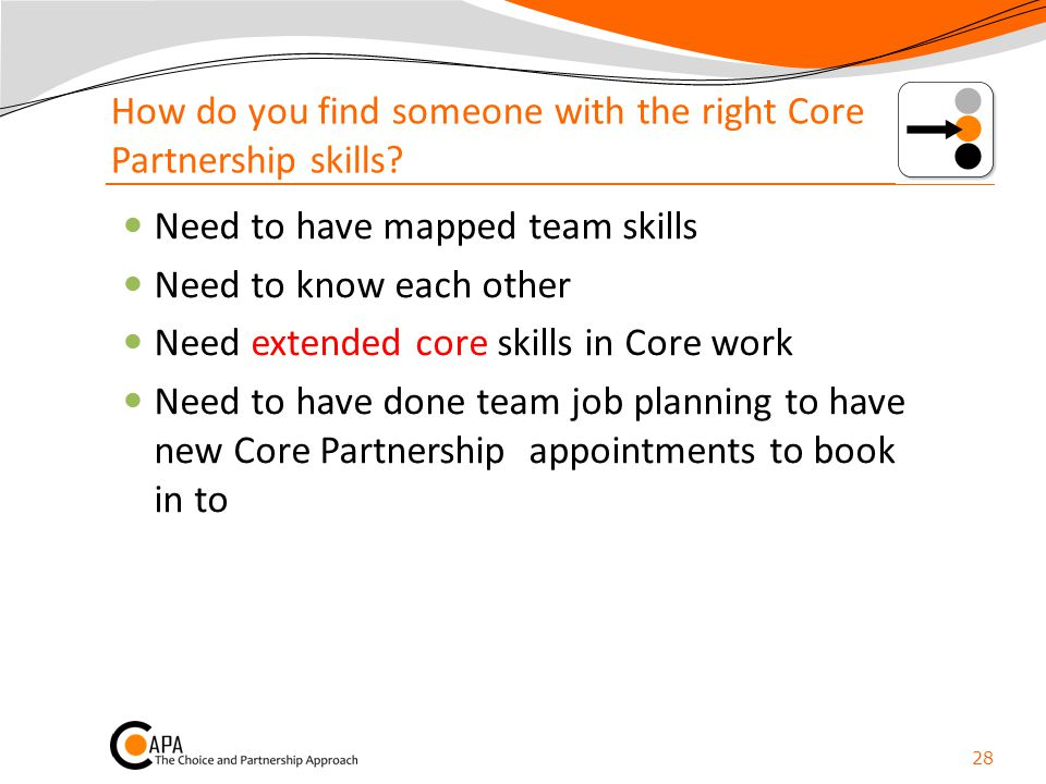 How do you find someone with the right Core Partnership skills